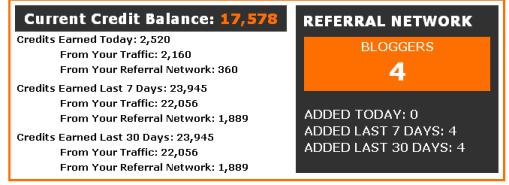 BlogRush Statistics